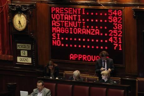votazione parlamento